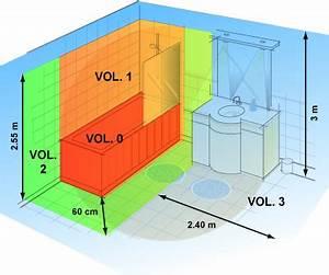 les normes de securite electriques dans une salle de bains With electricite salle de bain norme