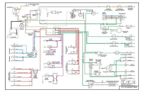 1980 Mgb Wiring Diagram 1980 mgb wiring diagram wiring wiring diagram images