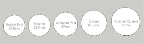 pool table pockets table buying guide luxury pool tables