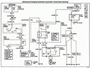 Passlock Bypass Diagram