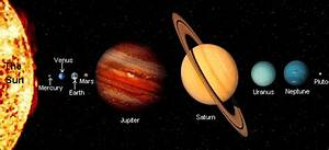 Planets in relative size