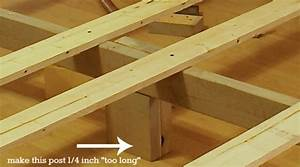 How to Build a Custom King Size Bed Frame - the thinking
