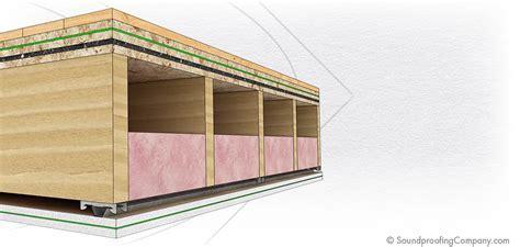 Soundproofing Floors   Premium Soundproofing Floor Products