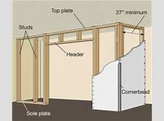 How to Build & Panel an Interior Wall