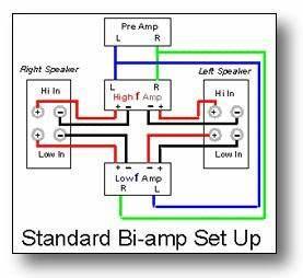Biwireing Or Bi Amping - Technical  Modifications