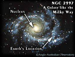 The Milky Way Galaxy in Our Solar System - Pics about space