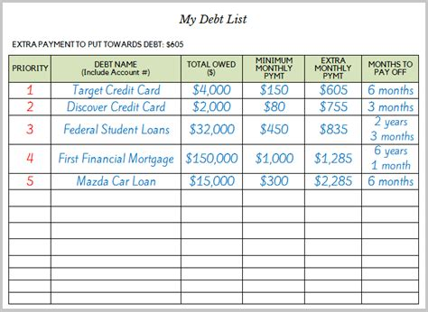 How To Create A Plan To Pay Debt The Budget How To Create A Plan To Pay Debt The Budget