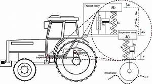 Schematic Diagram Of A Tractor Model And Its Active Suspension System
