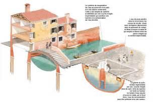 Canapé Grande Profondeur by Histoire De L Eau Potable 224 Venise 1 176 Partie Olia I Klod
