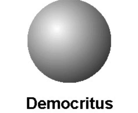 Democritus Atomic Theory Images - Reverse Search