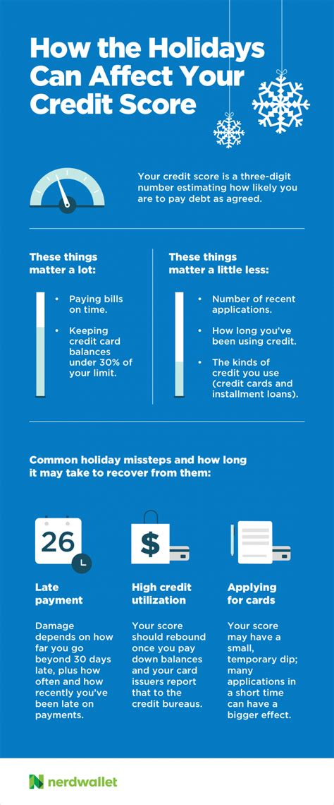 4 Ways You Can Protect Your Credit Score Over The Holidays