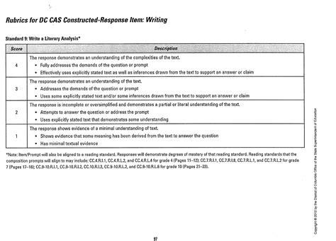 Literary Response Essay Online Personal Statement Writing Literary