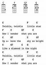 Beginner ukulele songs with ez chords. Ukulele Songs For Kids: Learn to Play - Ukuleles Review