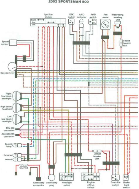 2002 Polari Sportsman 500 Wiring Diagram by 2000 Magnum 500 Wire Diagram Button Polaris Atv Forum