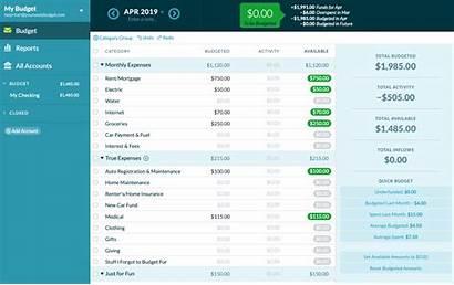 Ynab Budget App Money