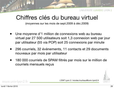 web etu lyon 2 bureau virtuel 28 images ent universit 233 lyon 2 intranet usmb comp 233