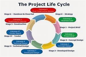 Design Management Manuals  Practical Design Management