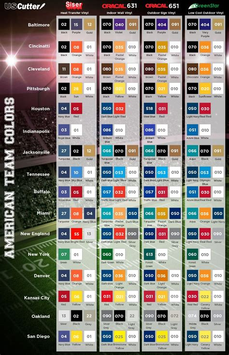 football colors are you ready for some football vinyl team colors matched