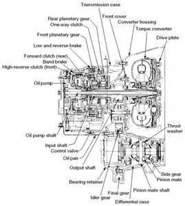 Dodge Transmission Parts Diagram