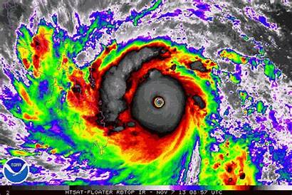 Hurricane Measured Katrina Strongest Thermal Haiyan History