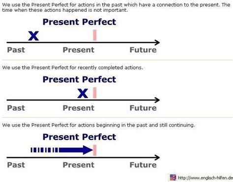 present mind42