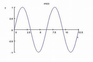 Gifs animados de matemáticas Gifs animados