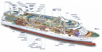 Serenade Of The Seas Deck Plan 8 by Deck Deck 6 Of The Ship Freedom Of The Seas Royal