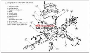 Free Download  Ford Sierra Workshop Manual