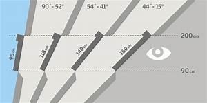Dimension Des Velux : comment bien choisir sa fen tre de toit velux voici 3 ~ Premium-room.com Idées de Décoration