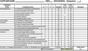 vendor scorecard supplier evaluation form With supplier report card template