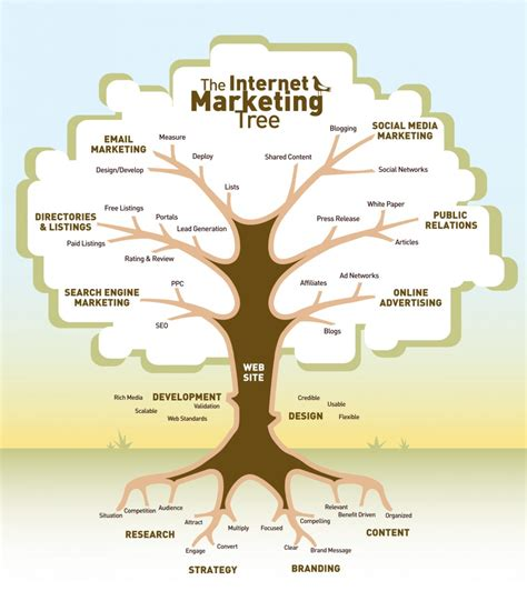 Internet Marketing Tree. Signing A Document For Someone Else. Hyperthyroid Tsh Levels False Arrest Attorney. Mental Health Dating Site Rehab Centers In Pa. Trade School For Nursing Quick Cash Car Loans. Chief Nursing Informatics Officer. Travel Reservations Websites. Definition Of Cosmetology Carpet Store Miami. Discover Bank Interest Rate I N V E N T E D