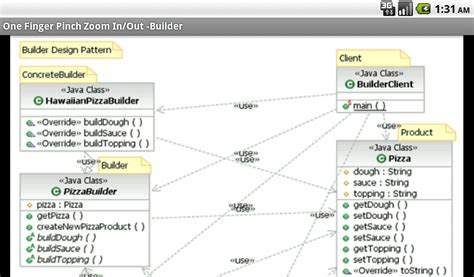 android class sudhanshu samal design pattern android class diagram