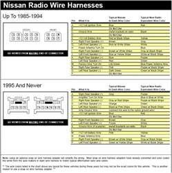 2006 honda civic dash kit nissan armada radio wire harness get free image about wiring diagram