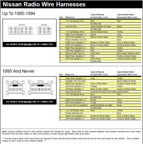 Nissan Audio Wiring by Car Audio Wiring Harnesses For Nissan Vehicles Previous