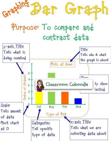 elementary bar graph anchor chart  christmas