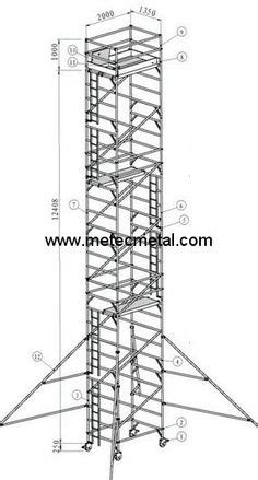 scaffold towers  history components