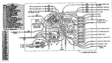 2002 F53 Steering Column Wiring Diagram by I A 2000 Georgie Boy Landau Rv 33 Can T Get Slide