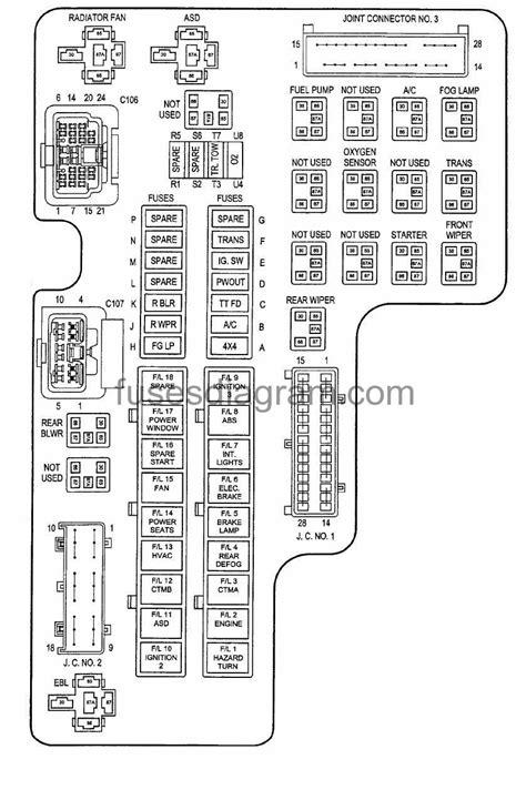 1995 Dodge Caravan Fuse Box Diagram by Fuse Box For 1995 Dodge Dakota Auto Electrical Wiring
