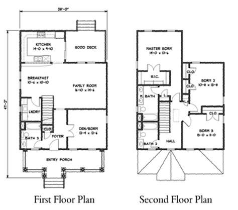 sqft norfolk redevelopment  housing