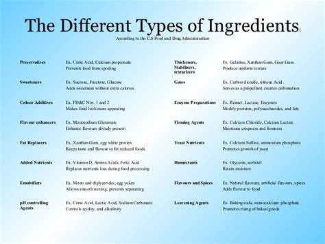 different types of cuisines in the preservatives and food additives harmless or harmful