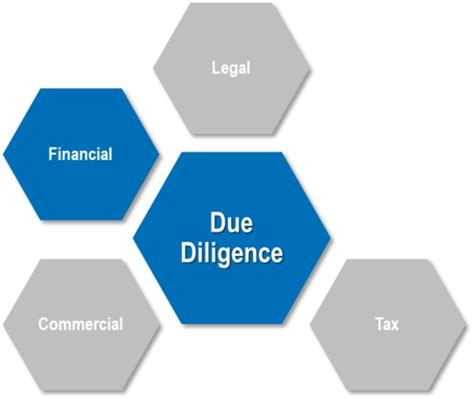 Financial Due Diligence. Direct Tv Reviews 2014 Learn Designing Online. Loans For Starting A Small Business. Small Business Payroll Companies. Long Distance Phone Company Dr Kao Dentist. Miami Of Ohio Application Home Cloud Network. Insurance Companies That Cover Infertility. Moving Companies Cross Country Reviews. Attorneys Workers Compensation