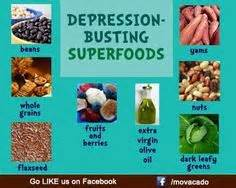 Fighting Depression on Pinterest - Depression, Anxiety and Music ...  Depression Dietary Fats