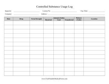 controlled medication count sheet