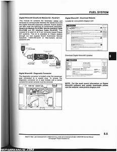 Polaris Ranger 570 Efi Wiring Diagram