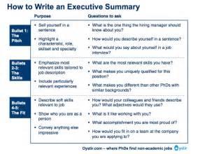 How To Write An Executive Summary Executive Summary Word