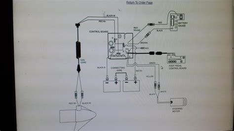 Lbterrova Plugs