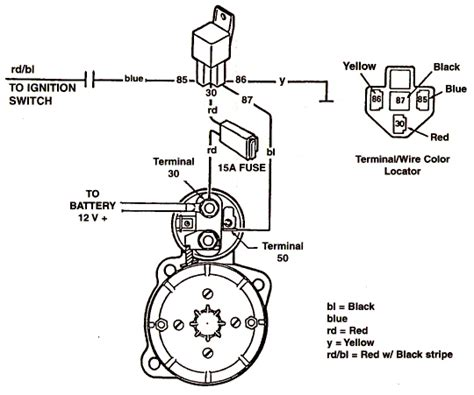 ignition starter switch wiring diagram ignition similiar ford ignition switch wiring diagram keywords on ignition starter switch wiring diagram
