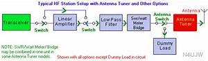 Antenna Tuner