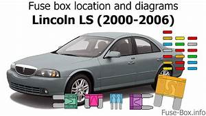 Fuse Box Location And Diagrams  Lincoln Ls  2000