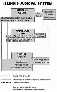 Sixth Judicial Circuit Of Illinois